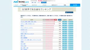 スクリーンショット 2013-10-03 23.01.39